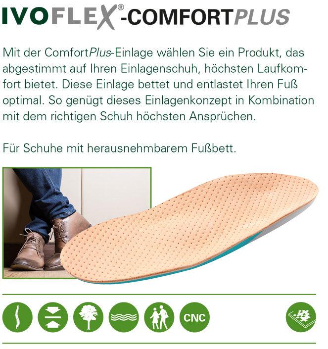 Schomacher Ivoflex Comfort Plus