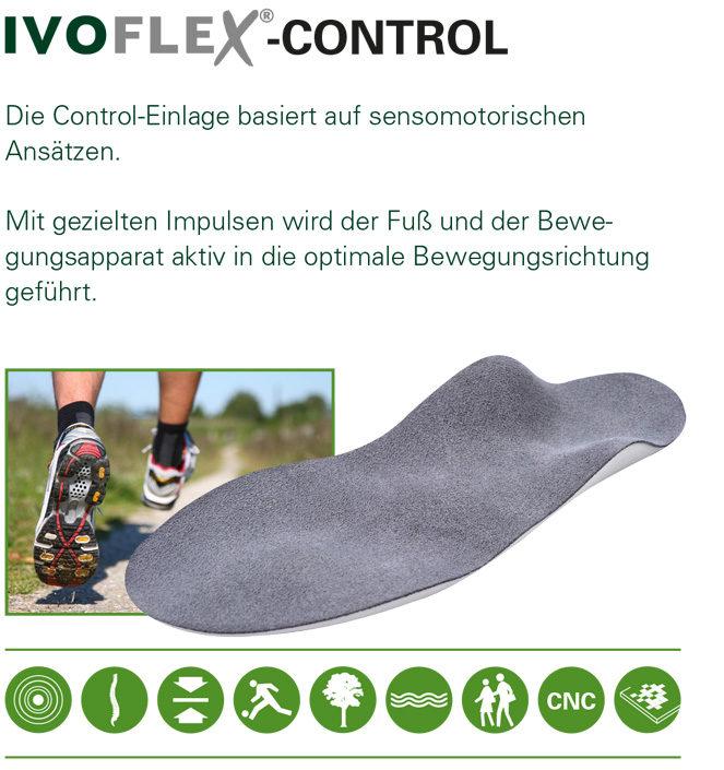 Schomacher Ivoflex Control