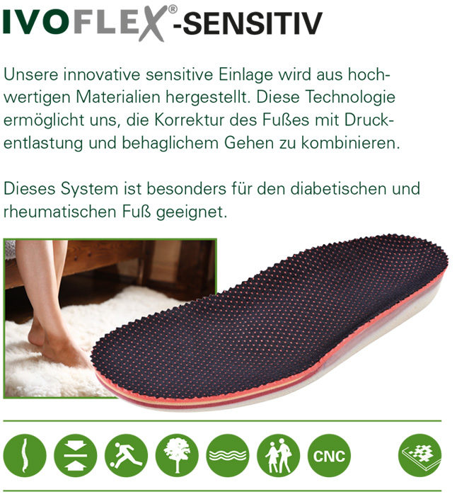Schomacher Ivoflex Sensitiv